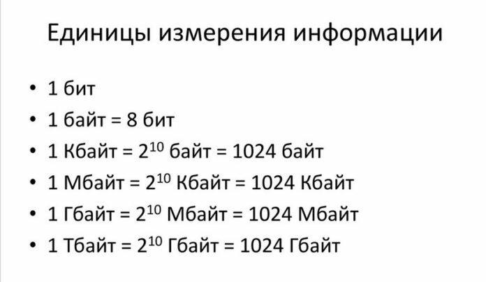 Единицы измерения информации таблица