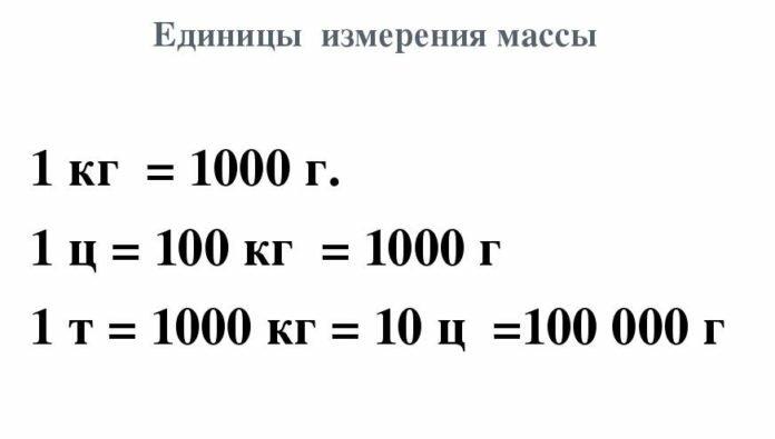 Единицы измерения массы