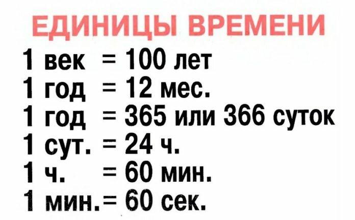 единицы времени таблица